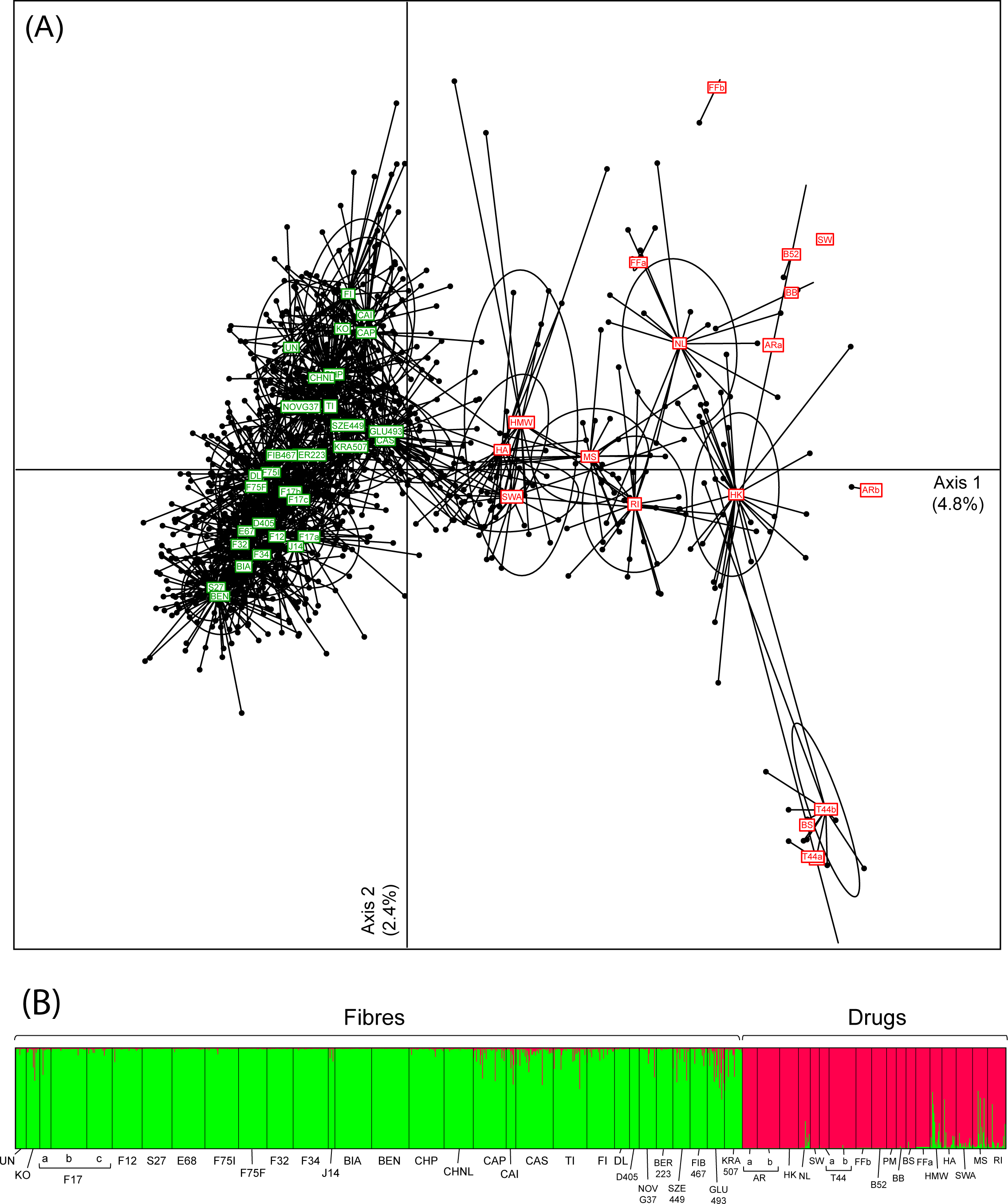 Fig1 Dufresnes PLOSONE2018 12-1.png