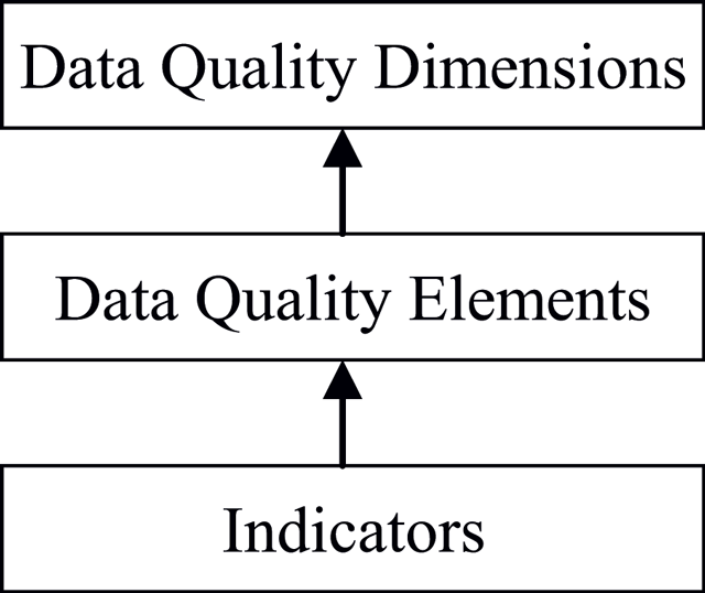 Fig1 Cai DataScienceJournal2015 14.png