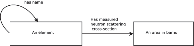 Fig1 Hester DataSciJourn2016 15.png